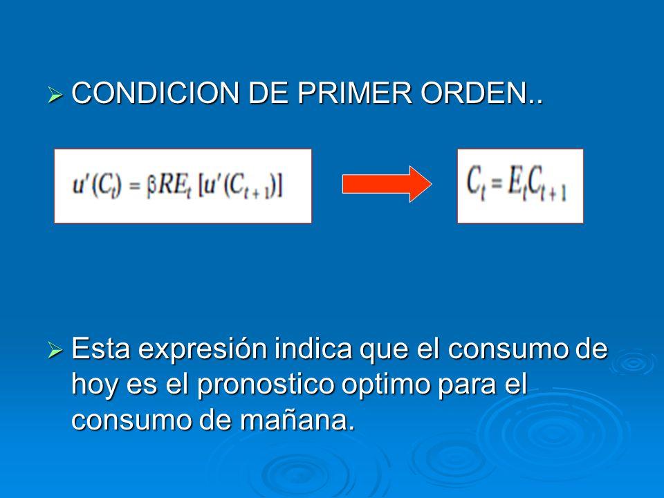 CONDICION DE PRIMER ORDEN..