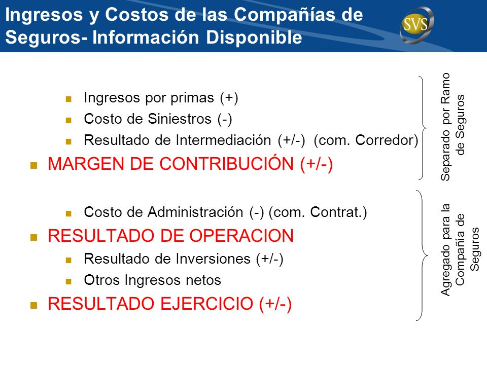 Ingresos y Costos de las Compañías de Seguros- Información Disponible