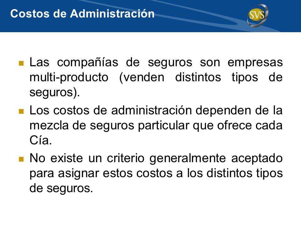 Costos de Administración