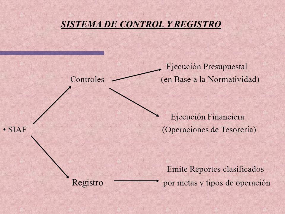 SISTEMA DE CONTROL Y REGISTRO