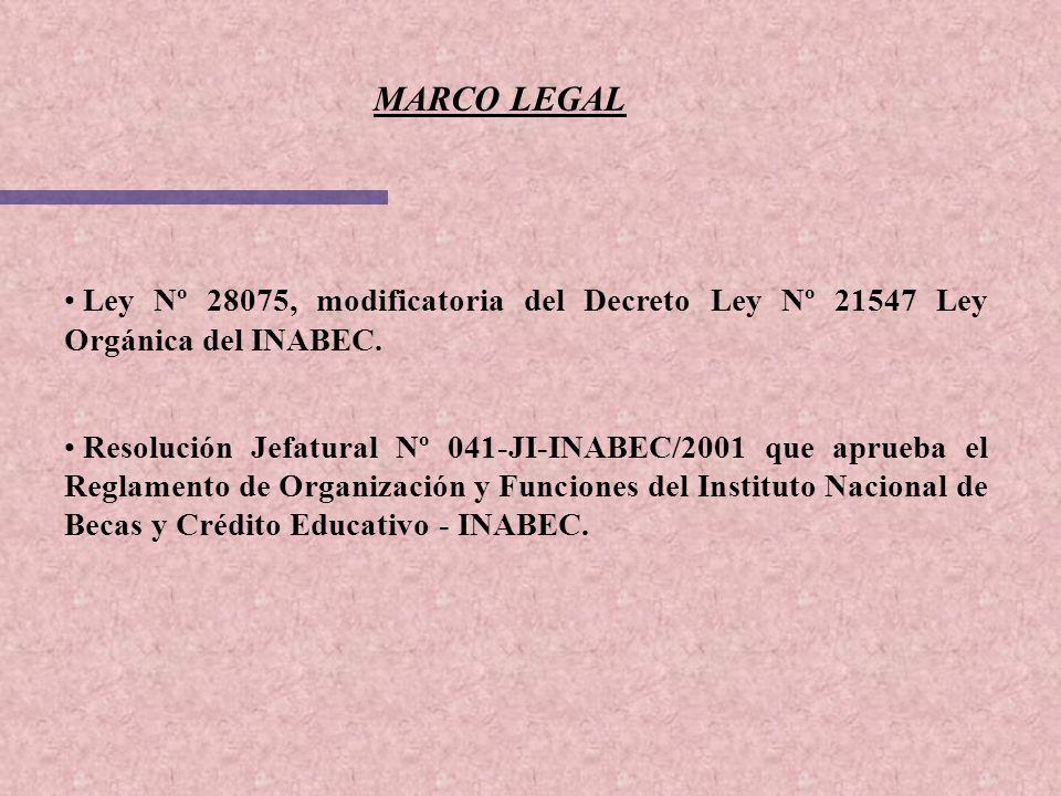 MARCO LEGAL Ley Nº 28075, modificatoria del Decreto Ley Nº 21547 Ley Orgánica del INABEC.