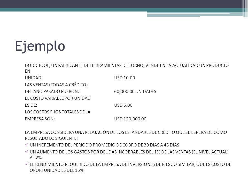Ejemplo DODD TOOL, UN FABRICANTE DE HERRAMIENTAS DE TORNO, VENDE EN LA ACTUALIDAD UN PRODUCTO EN. UNIDAD: USD 10.00.