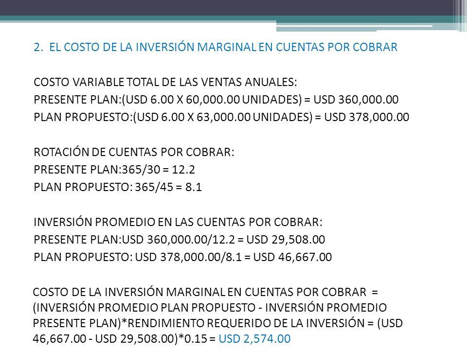 2. EL COSTO DE LA INVERSIÓN MARGINAL EN CUENTAS POR COBRAR