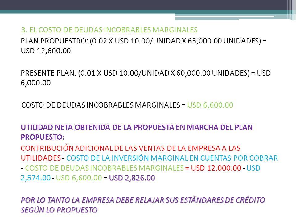 3. EL COSTO DE DEUDAS INCOBRABLES MARGINALES