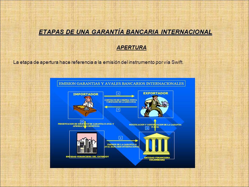 ETAPAS DE UNA GARANTÍA BANCARIA INTERNACIONAL