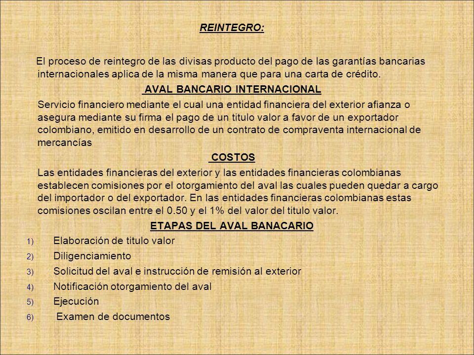 ETAPAS DEL AVAL BANACARIO