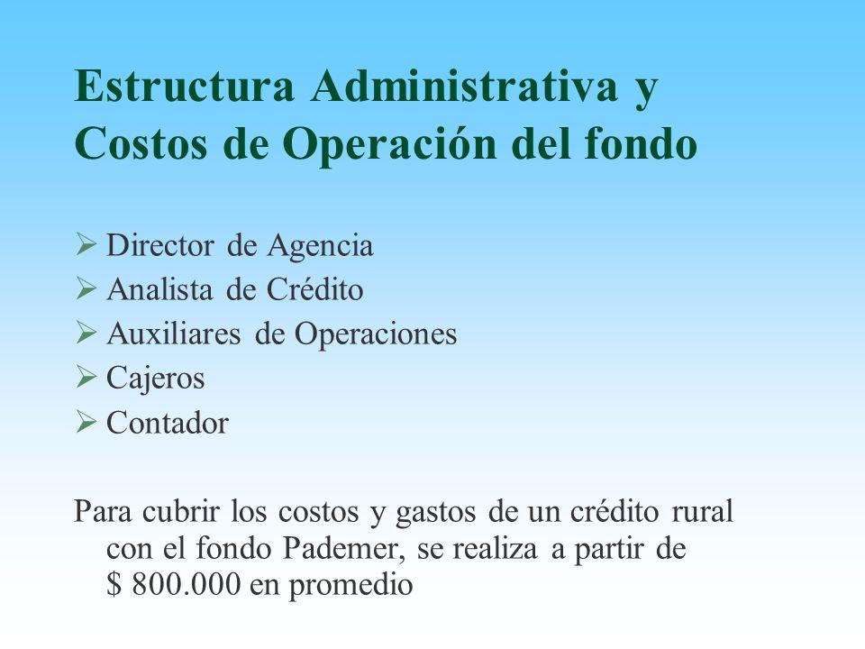 Estructura Administrativa y Costos de Operación del fondo