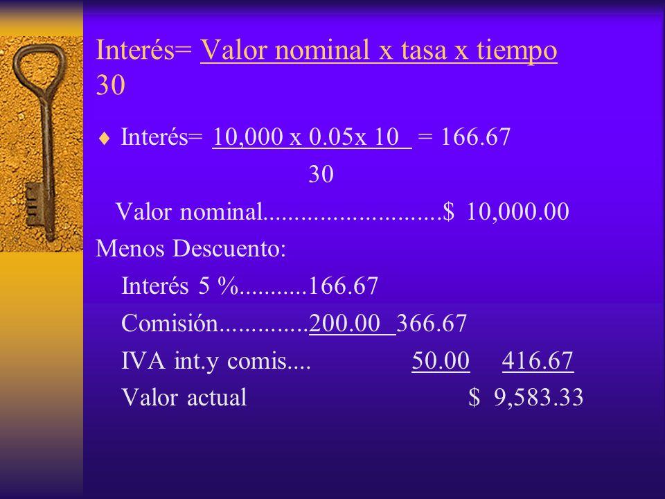Interés= Valor nominal x tasa x tiempo 30