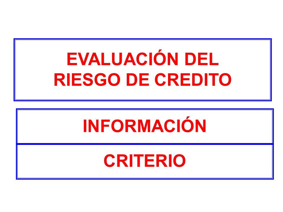 EVALUACIÓN DEL RIESGO DE CREDITO INFORMACIÓN CRITERIO