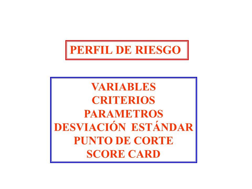 PERFIL DE RIESGO VARIABLES CRITERIOS PARAMETROS DESVIACIÓN ESTÁNDAR