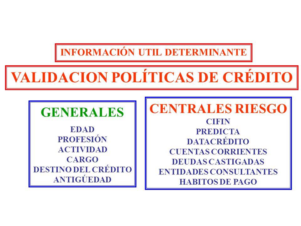VALIDACION POLÍTICAS DE CRÉDITO