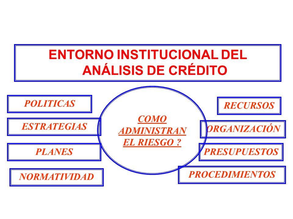 ENTORNO INSTITUCIONAL DEL ANÁLISIS DE CRÉDITO