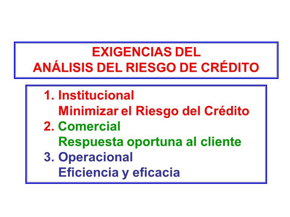 ANÁLISIS DEL RIESGO DE CRÉDITO
