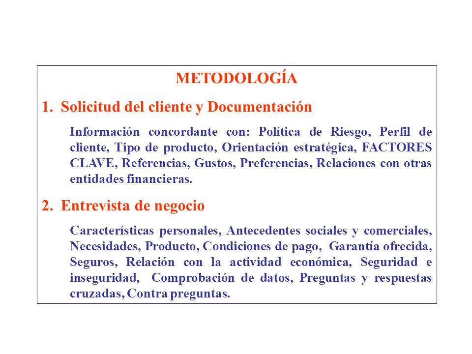 Solicitud del cliente y Documentación