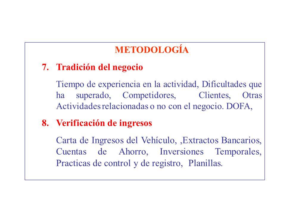 METODOLOGÍA Tradición del negocio.