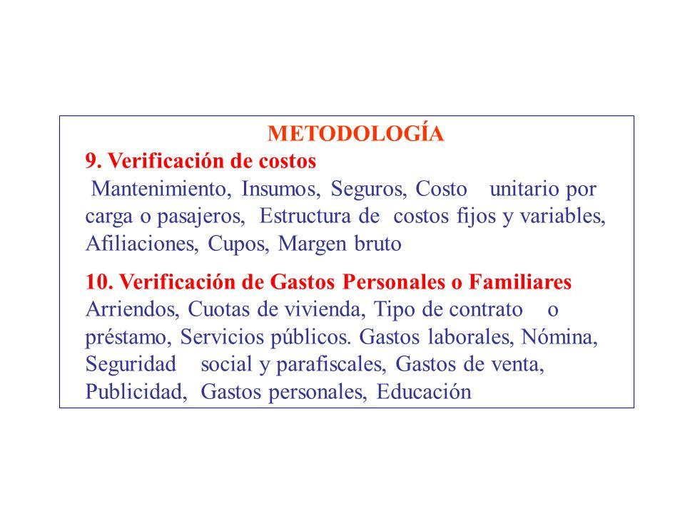 METODOLOGÍA Verificación de costos.