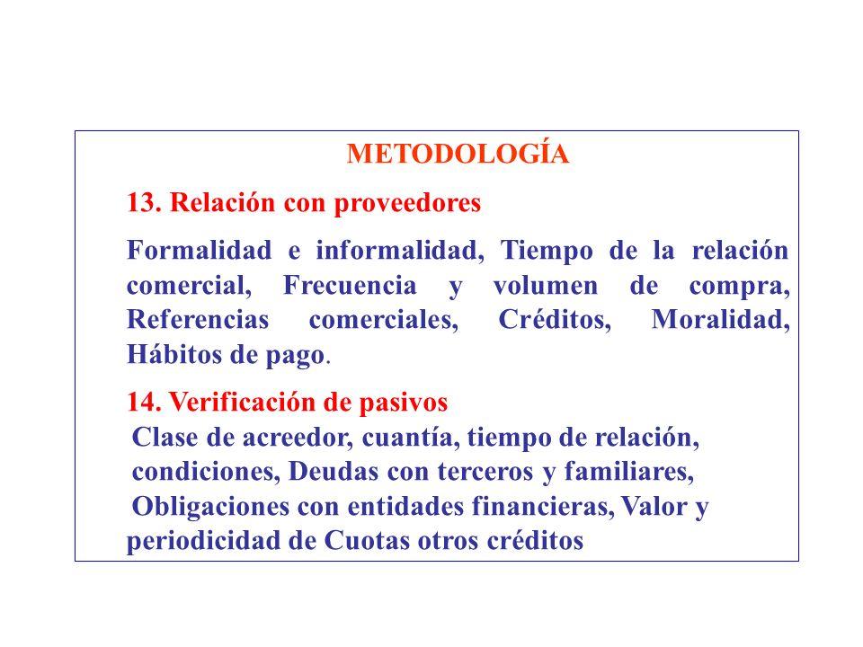 METODOLOGÍA 13. Relación con proveedores.