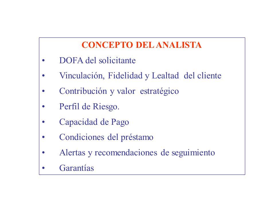 CONCEPTO DEL ANALISTA DOFA del solicitante. Vinculación, Fidelidad y Lealtad del cliente. Contribución y valor estratégico.