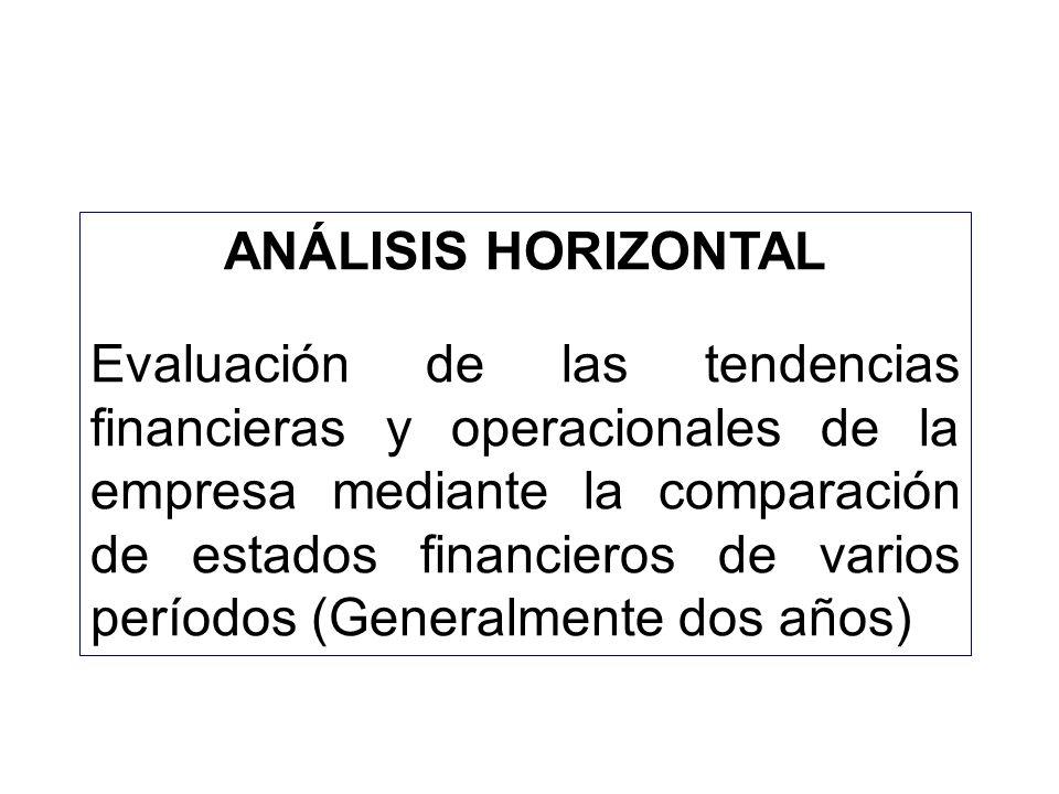 ANÁLISIS HORIZONTAL