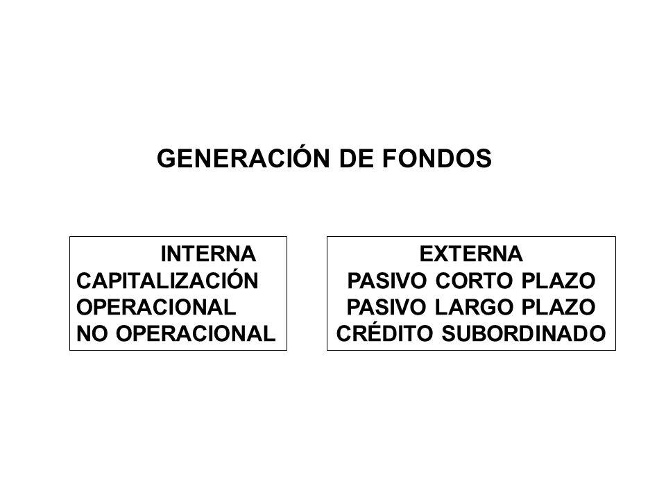 GENERACIÓN DE FONDOS INTERNA CAPITALIZACIÓN OPERACIONAL NO OPERACIONAL