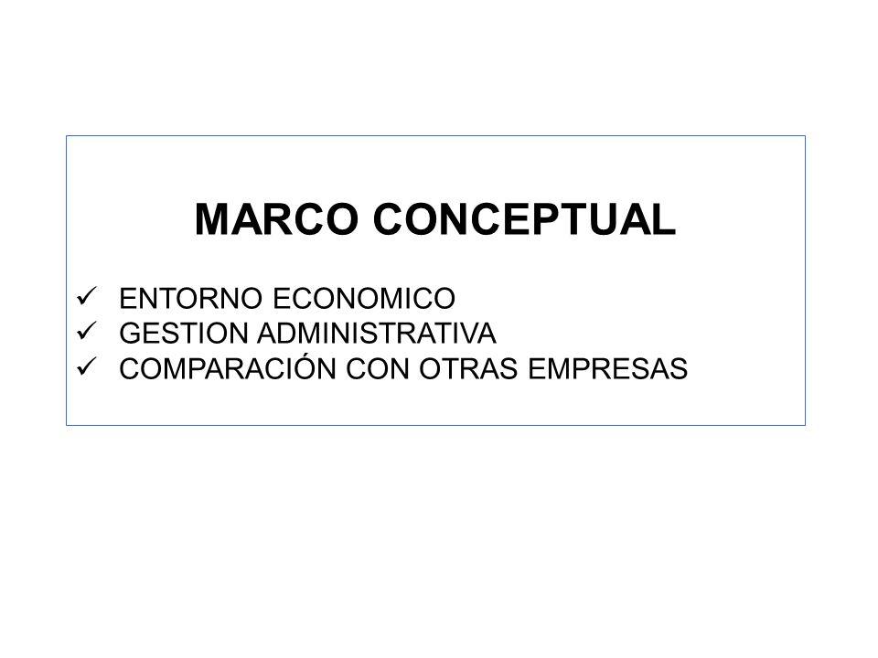 MARCO CONCEPTUAL ENTORNO ECONOMICO GESTION ADMINISTRATIVA