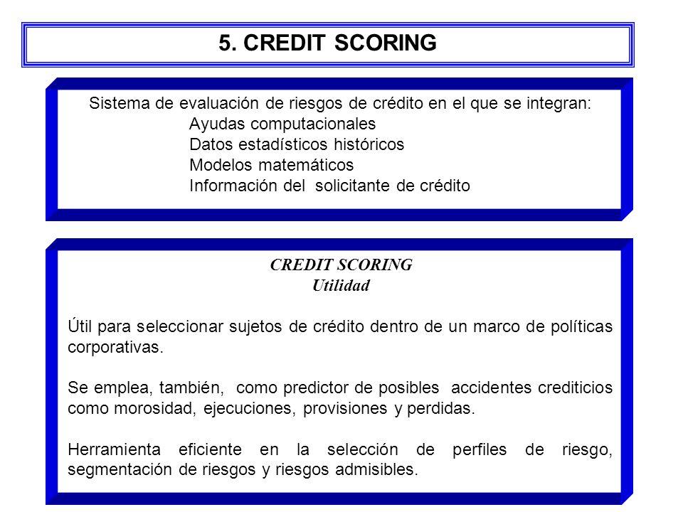 Sistema de evaluación de riesgos de crédito en el que se integran: