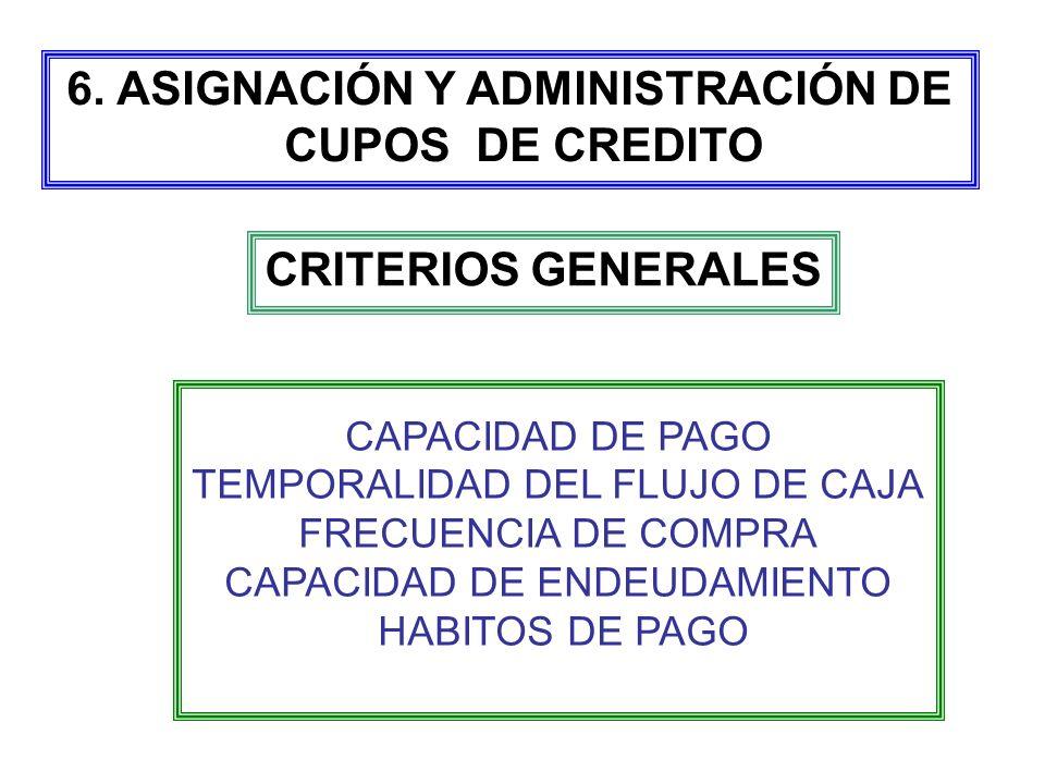 6. ASIGNACIÓN Y ADMINISTRACIÓN DE CUPOS DE CREDITO
