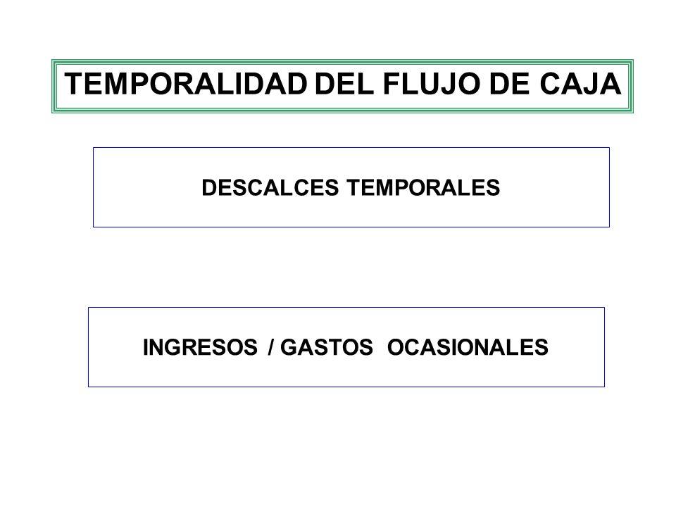 TEMPORALIDAD DEL FLUJO DE CAJA INGRESOS / GASTOS OCASIONALES