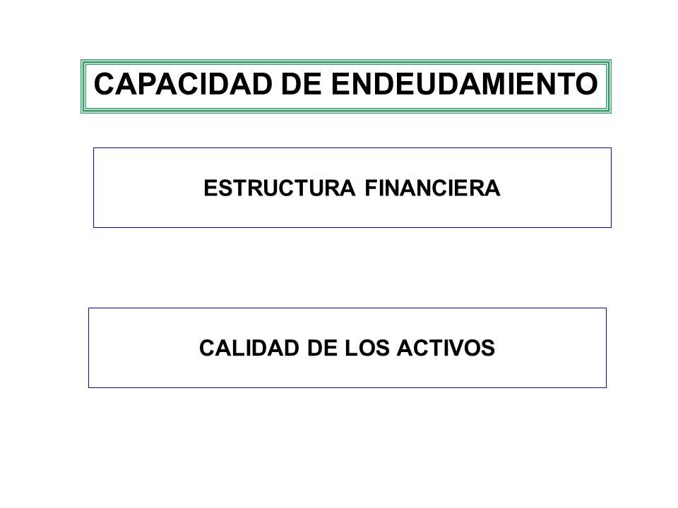 CAPACIDAD DE ENDEUDAMIENTO ESTRUCTURA FINANCIERA