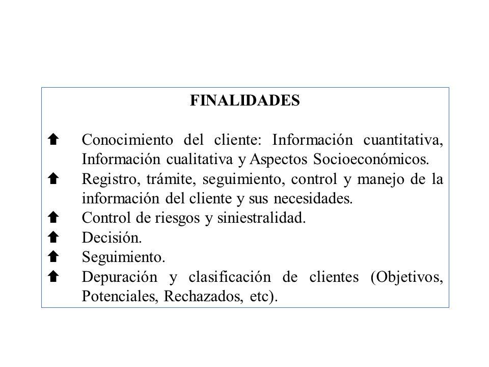 FINALIDADES Conocimiento del cliente: Información cuantitativa, Información cualitativa y Aspectos Socioeconómicos.