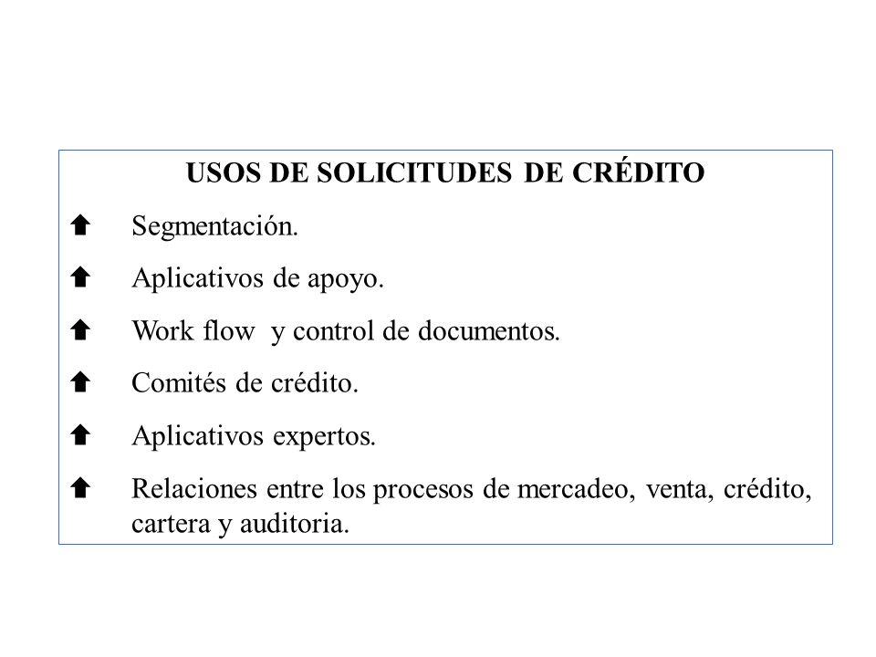 USOS DE SOLICITUDES DE CRÉDITO