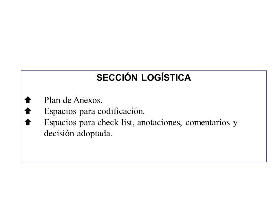 SECCIÓN LOGÍSTICA Plan de Anexos. Espacios para codificación.