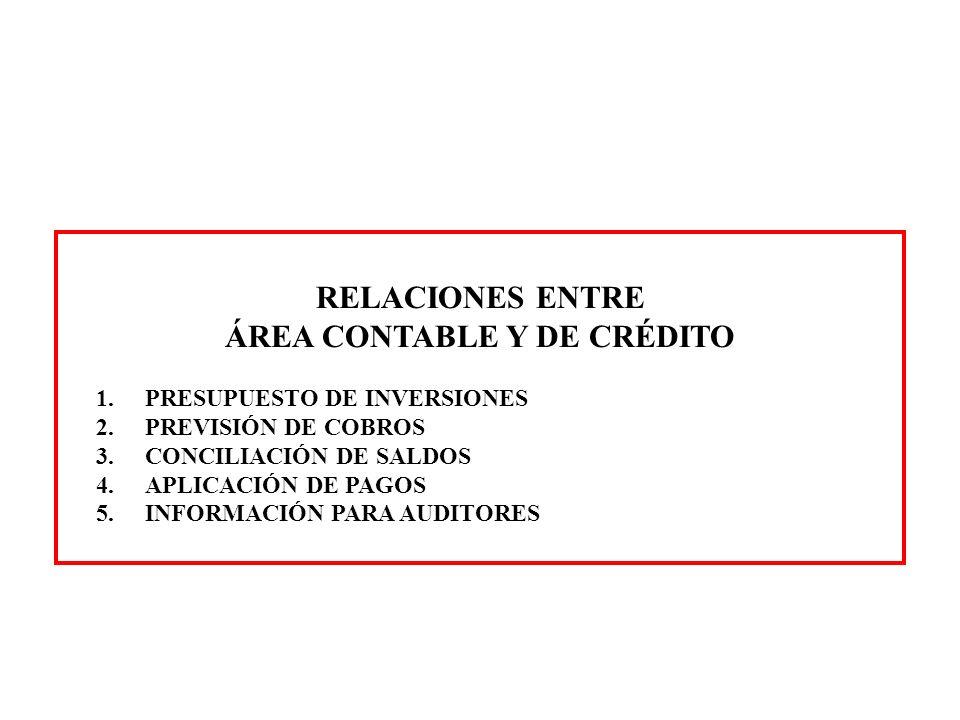 ÁREA CONTABLE Y DE CRÉDITO