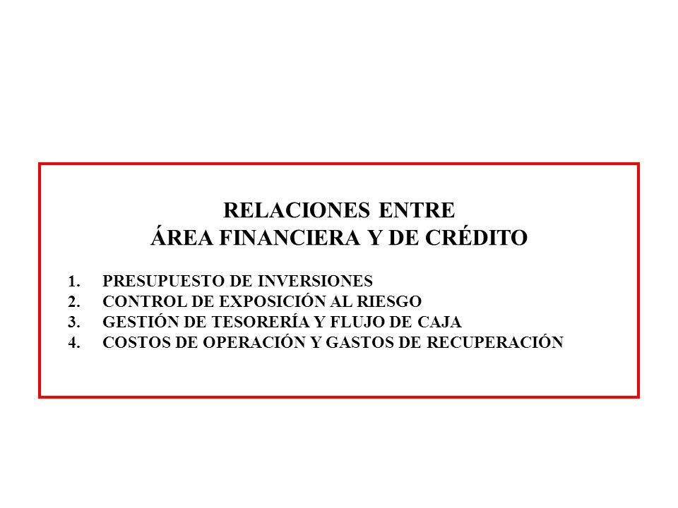 ÁREA FINANCIERA Y DE CRÉDITO