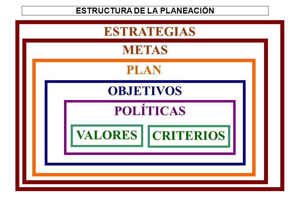 ESTRUCTURA DE LA PLANEACIÓN