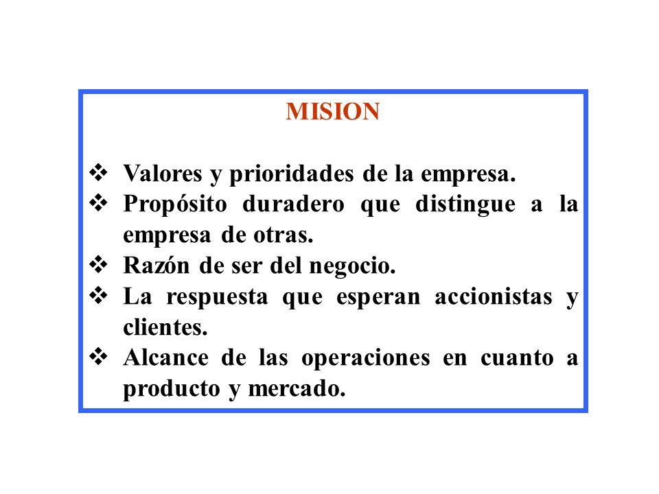 MISION Valores y prioridades de la empresa. Propósito duradero que distingue a la empresa de otras.