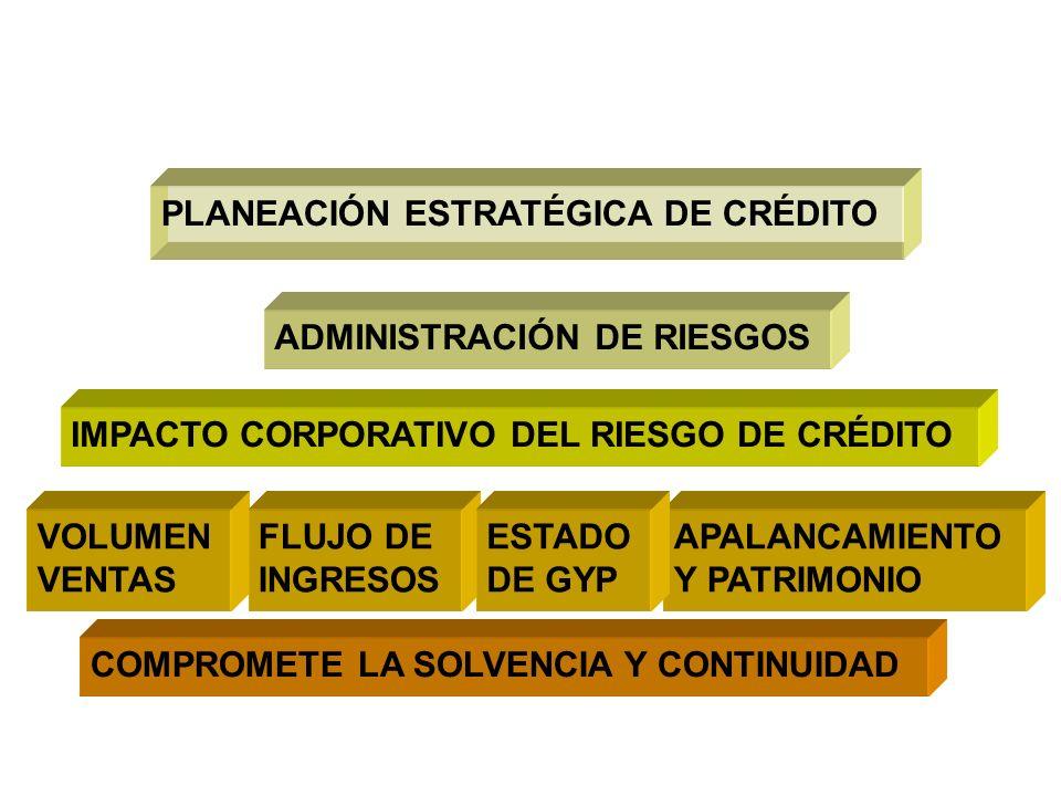 PLANEACIÓN ESTRATÉGICA DE CRÉDITO