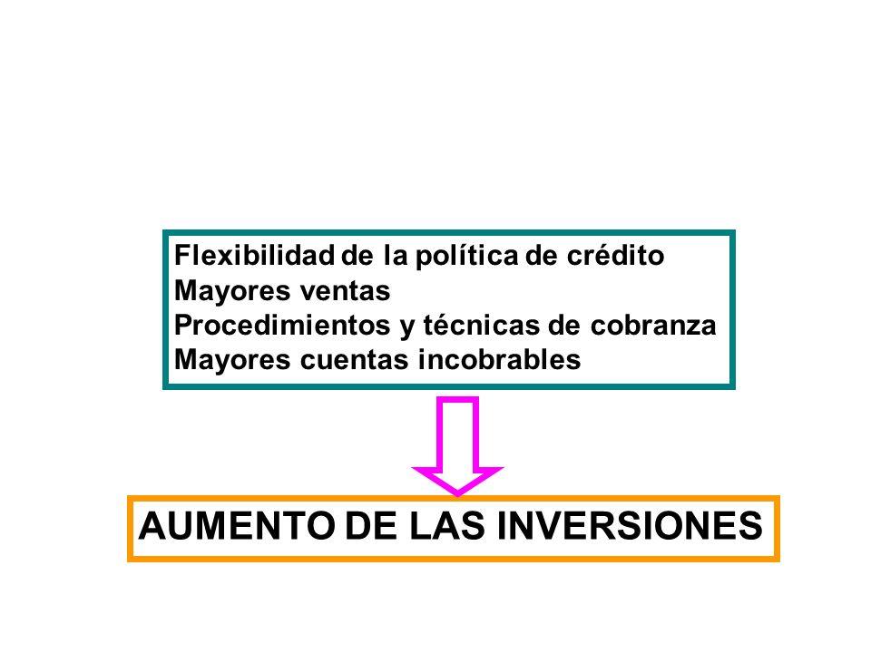 AUMENTO DE LAS INVERSIONES