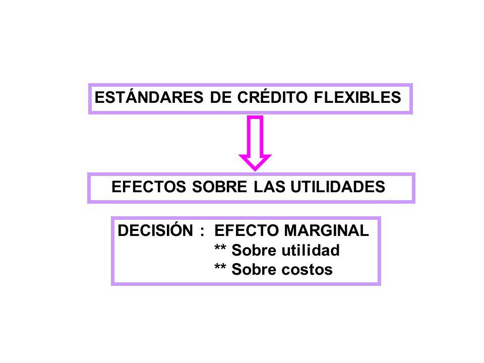 ESTÁNDARES DE CRÉDITO FLEXIBLES