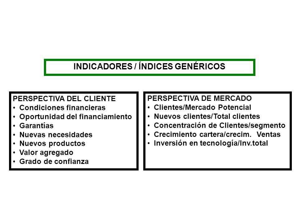 INDICADORES / ÍNDICES GENÉRICOS