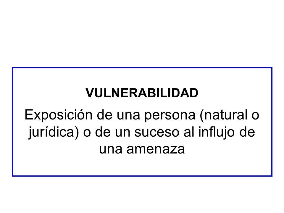 VULNERABILIDAD Exposición de una persona (natural o jurídica) o de un suceso al influjo de una amenaza.