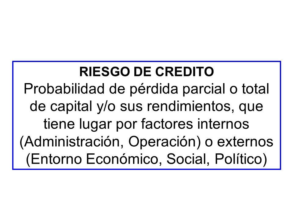 RIESGO DE CREDITO