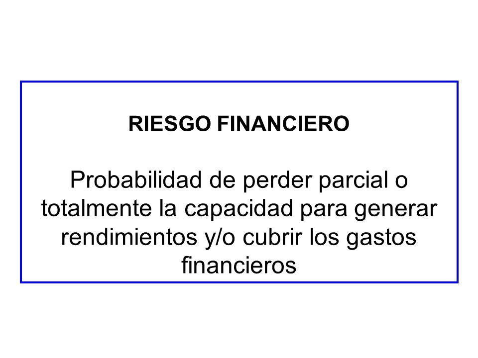 RIESGO FINANCIERO Probabilidad de perder parcial o totalmente la capacidad para generar rendimientos y/o cubrir los gastos financieros.