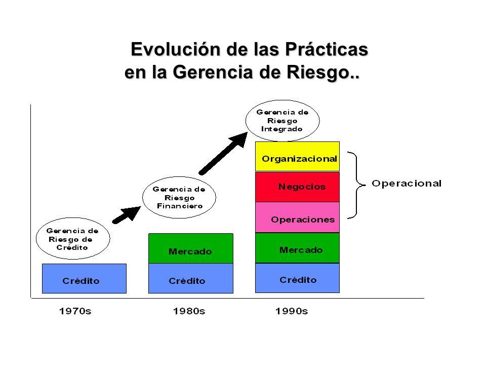 Evolución de las Prácticas en la Gerencia de Riesgo..