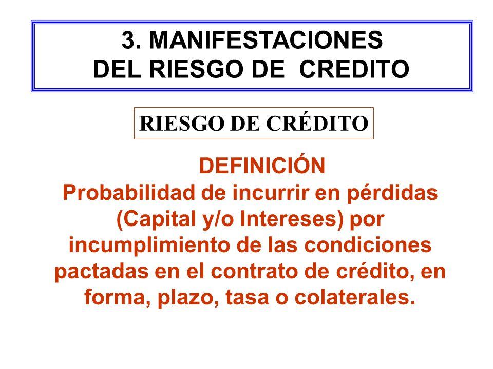 3. MANIFESTACIONES DEL RIESGO DE CREDITO