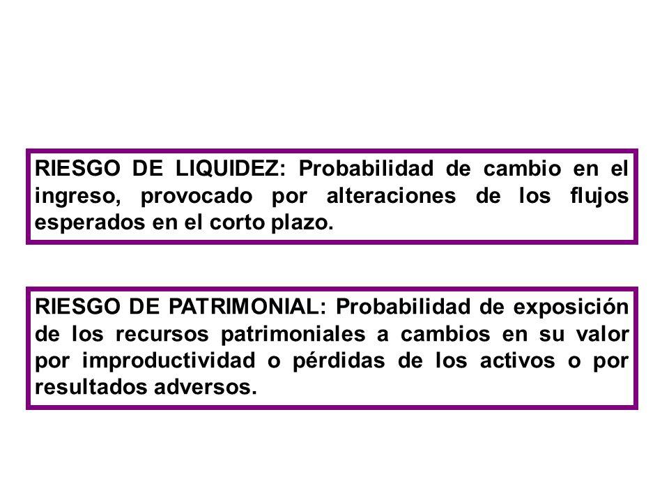 RIESGO DE LIQUIDEZ: Probabilidad de cambio en el ingreso, provocado por alteraciones de los flujos esperados en el corto plazo.