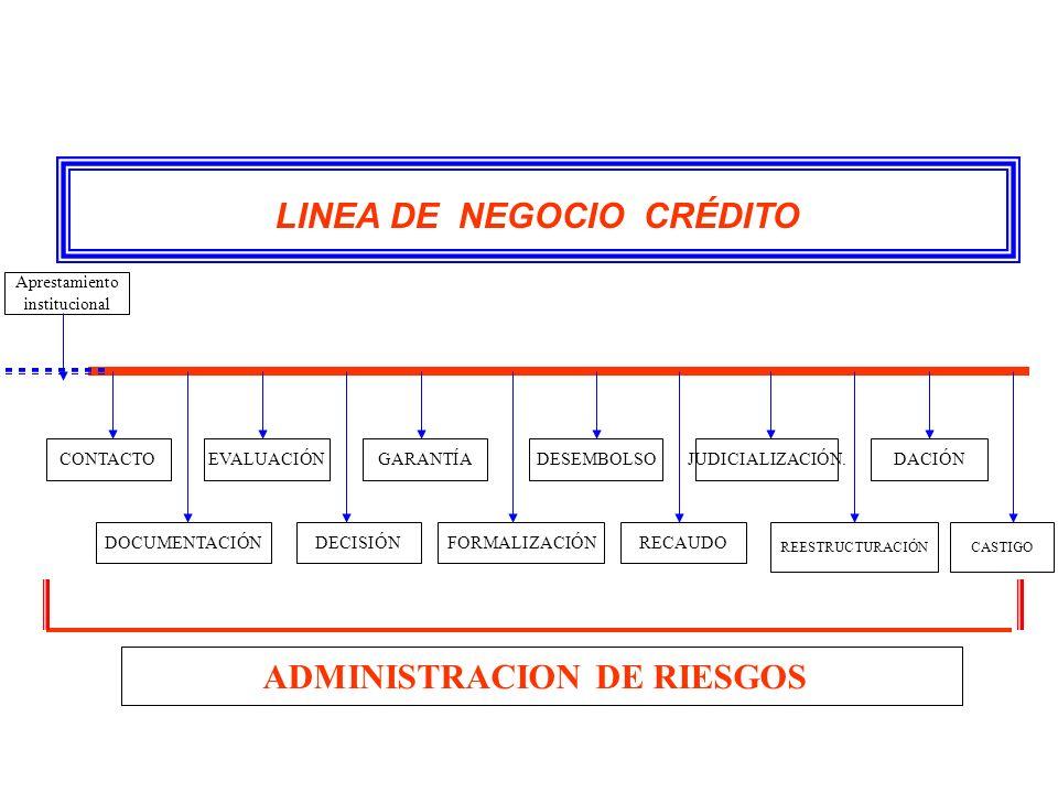 LINEA DE NEGOCIO CRÉDITO