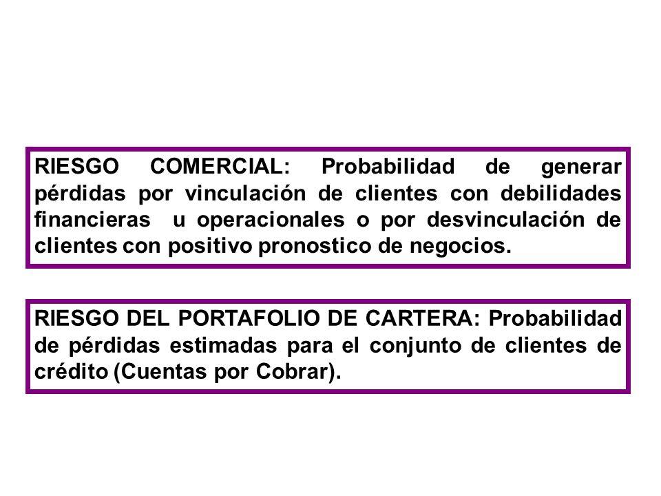 RIESGO COMERCIAL: Probabilidad de generar pérdidas por vinculación de clientes con debilidades financieras u operacionales o por desvinculación de clientes con positivo pronostico de negocios.