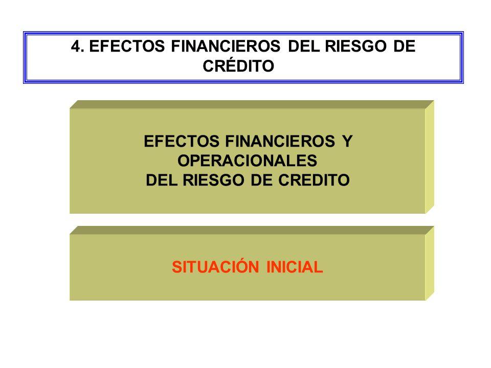 4. EFECTOS FINANCIEROS DEL RIESGO DE CRÉDITO