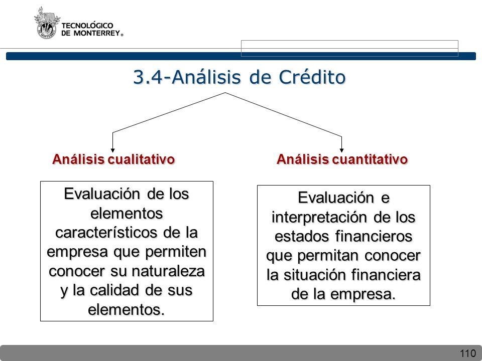 3.4-Análisis de Crédito Análisis cualitativo Análisis cuantitativo.